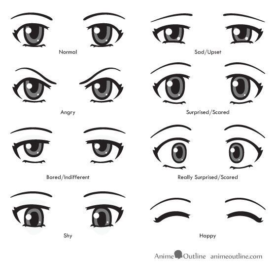 Anime Drawing Guide