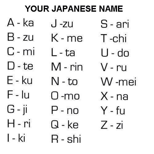 Your Japanese Name