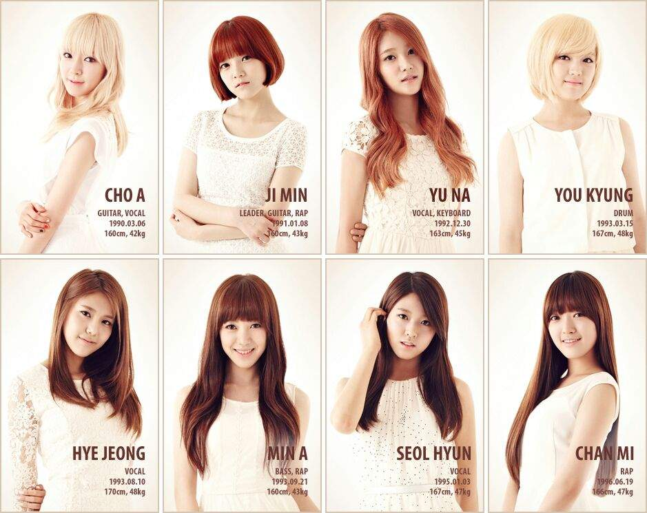 Image result for AOA - Confused