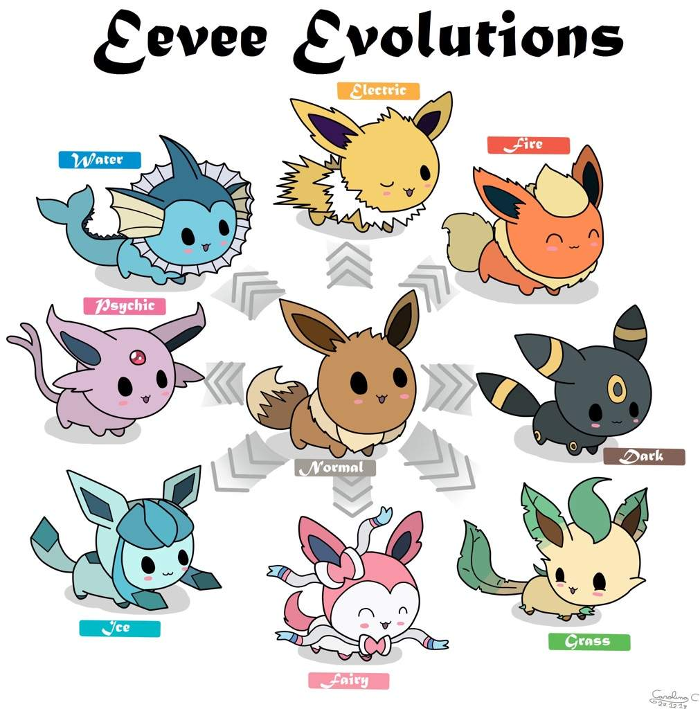 Evolution: What Is Your Favorite Evolution Of Eevee?