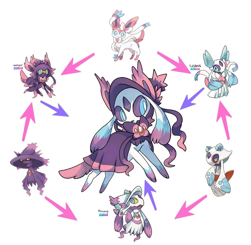 Coolest and Cutest Pokmon Fusions Amino