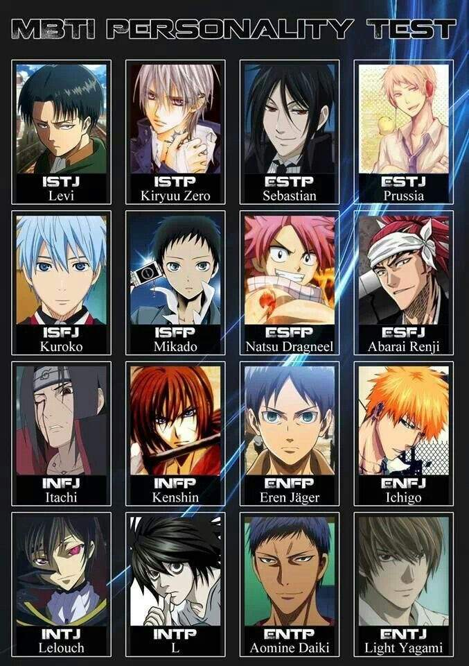Type B Anime Characters : Myer briggs anime amino