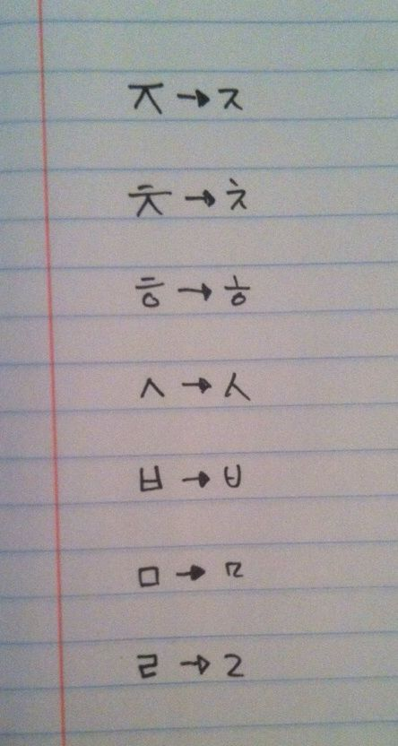 How To Write Korean Letters And Words