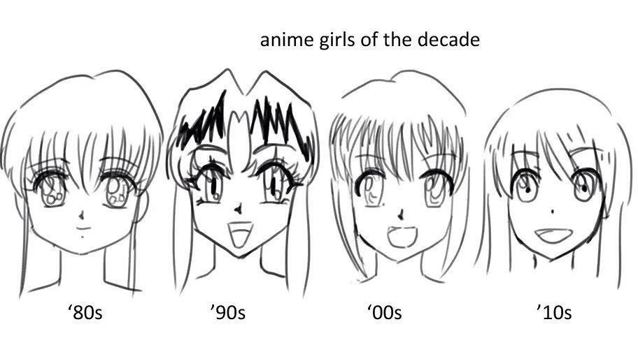 Anime Drawing Styles Through The Decades
