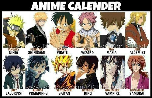 Anime Characters Born On April 6 : Which month were u born anime amino
