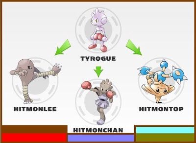 pokemon evolution tyrogue pokemon images pokemon images