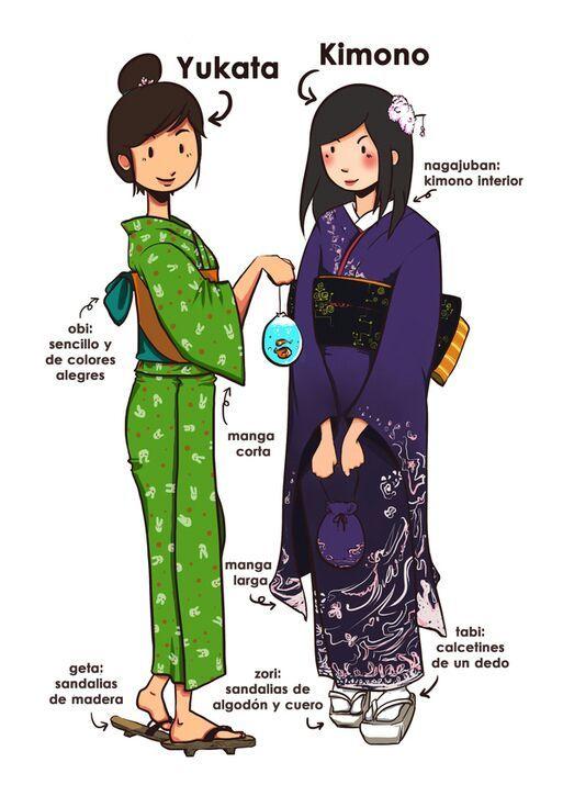 Kimono VS Yukata | Cosplay Amino