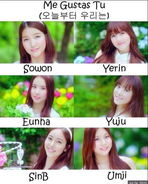 gfriend names