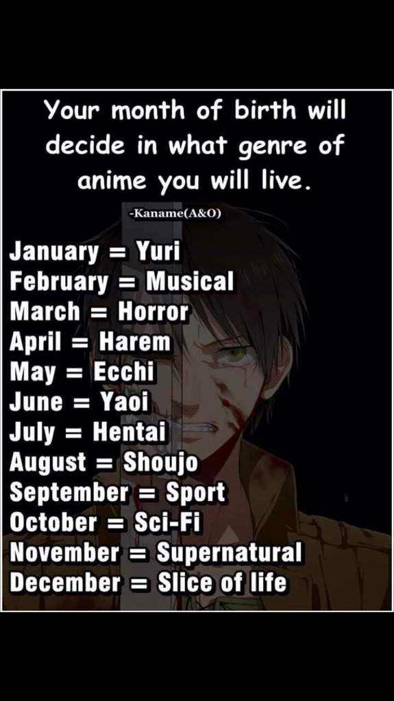 Anime Characters Born On August 8 : Birthday game anime amino