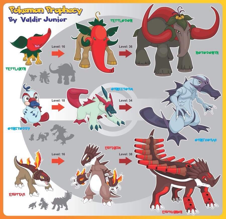 Fan Made Pokemon Starters Images | Pokemon Images