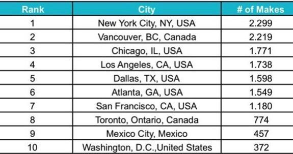 Exo North American Tour  Date