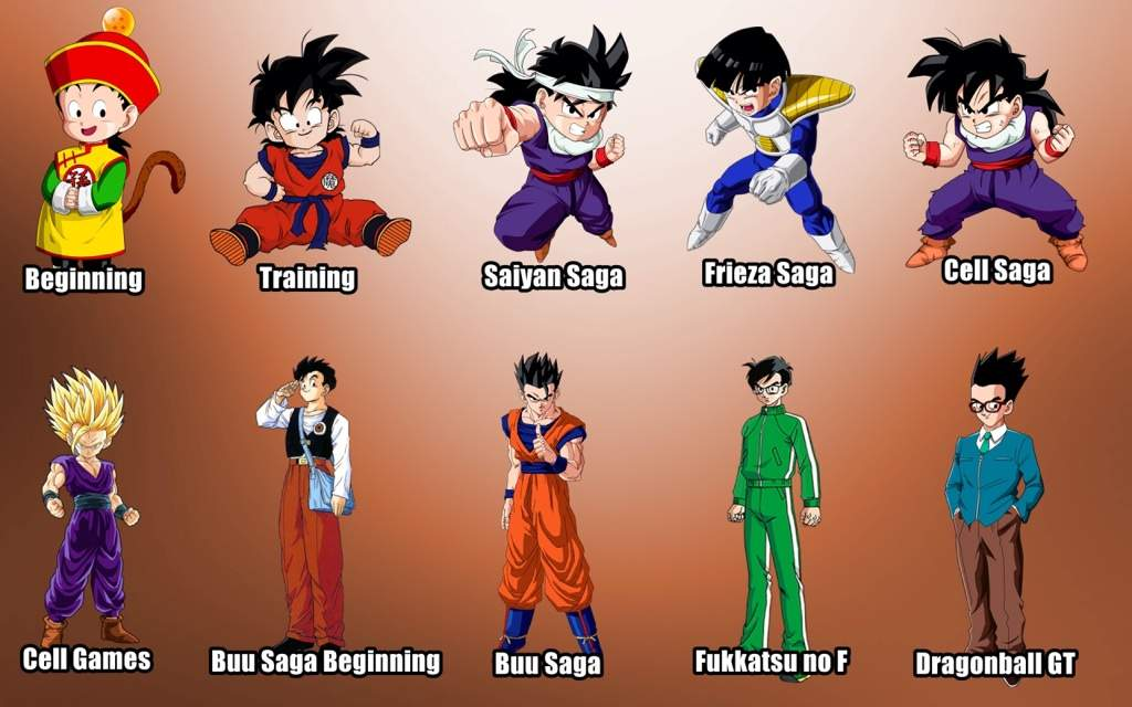 The Evolution of Gohan | Anime Amino