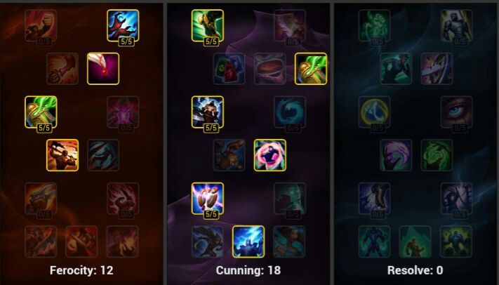zed mastery page