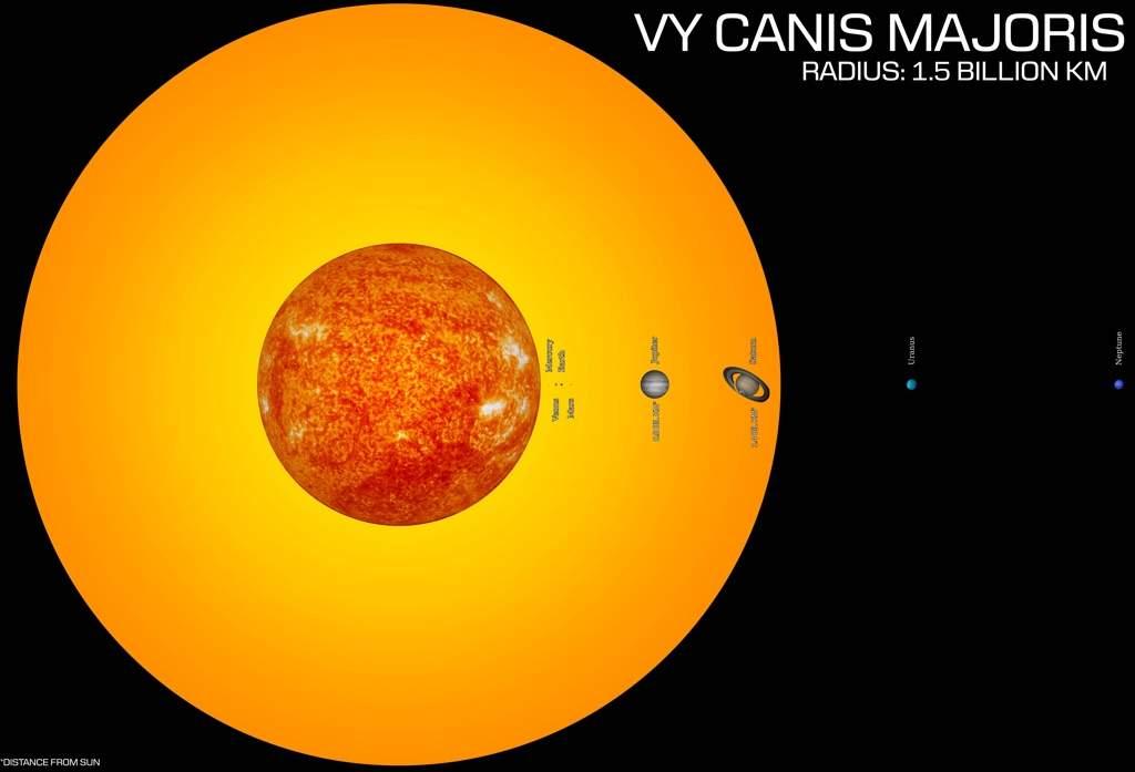 Vy Canis Majoris Location