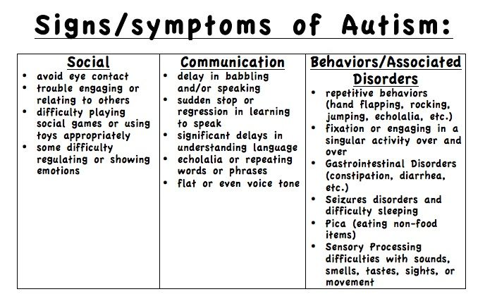 autism diagnosis as an adult