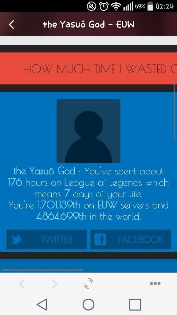 How Much Time I Wasted On Lol