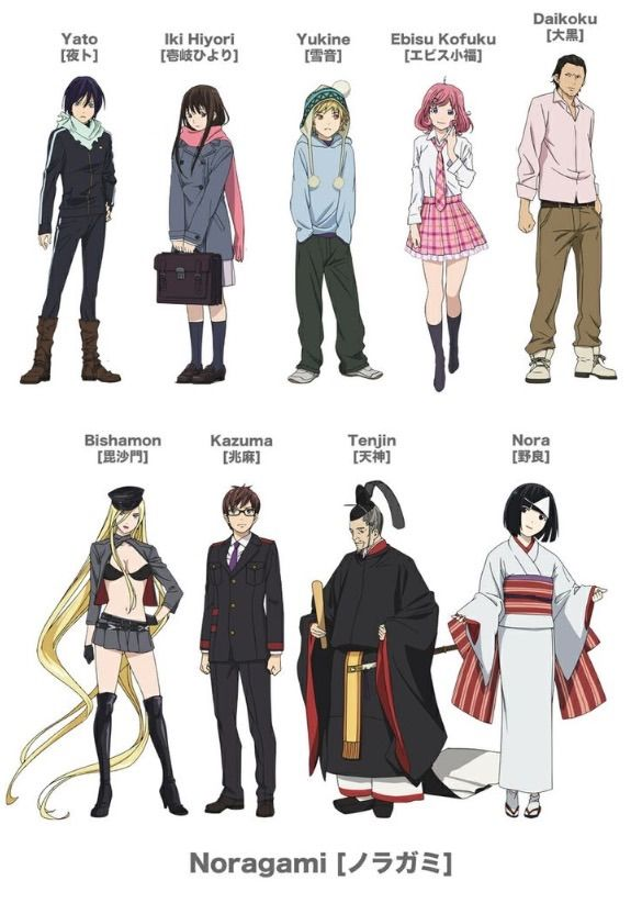 Type B Anime Characters : Mbta personality types and anime characters amino