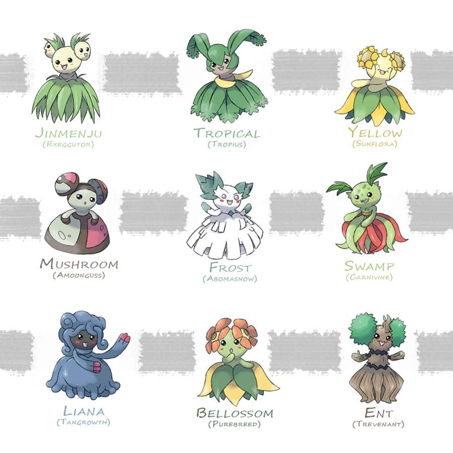A Look At Pokemon Variations