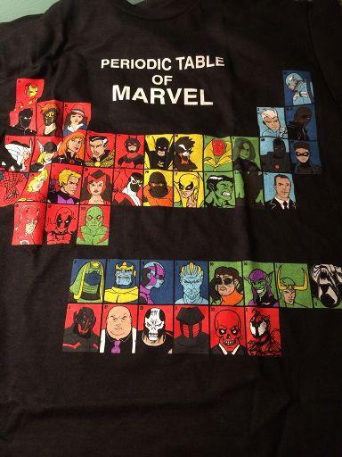 Periodic table of marvel comics amino urtaz Image collections