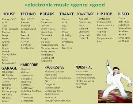 Edm genres