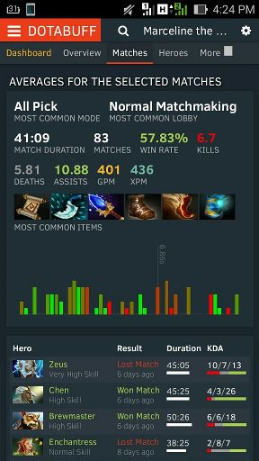 normal matchmaking very high skill
