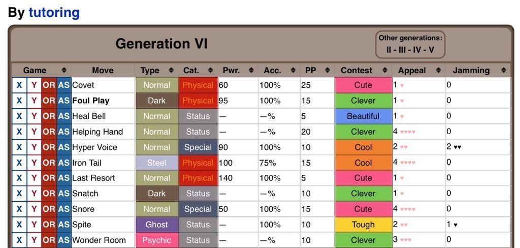 Train Twin Legendary Pokémon | Pokemon.com