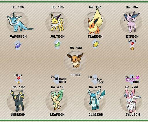 evolve eevee pokemon go