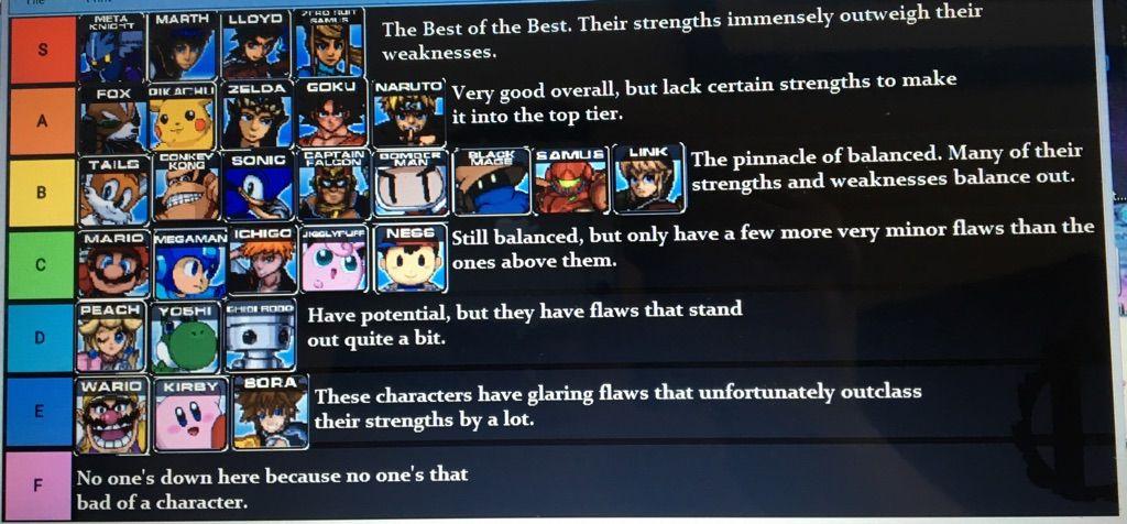 Super Smash Flash 2  McLeodGaming Wiki