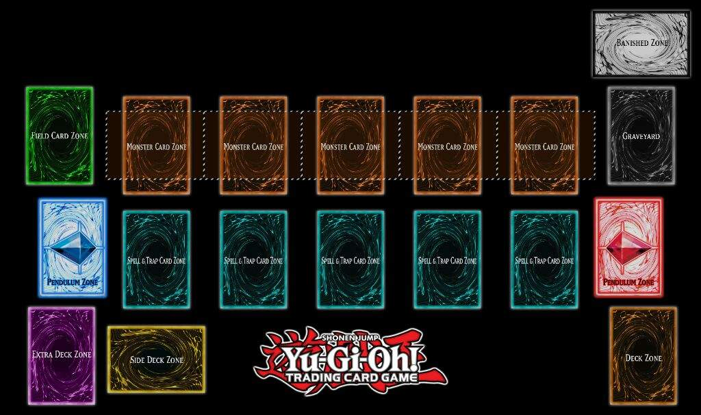Make your own custom playmat ygo amino for Yugioh mat template