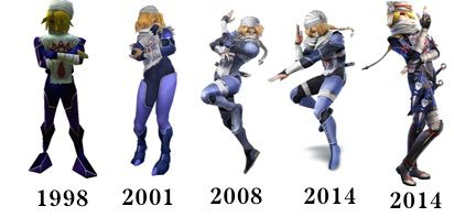 Why I Believe Sheik Is Male (OPINION BASED) | The Legend