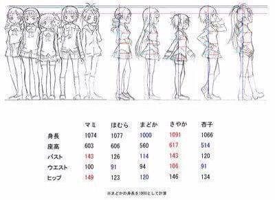 Female Body Type Art