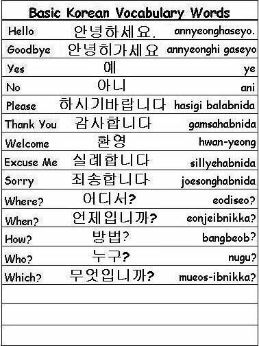 Greetings hello goodbye etc korean language amino m4hsunfo