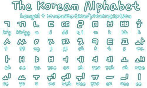Let S Learn Hangeul Korean 101 》 K Pop Amino