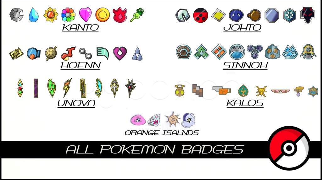 How will pokemon obey you without badges in sun and moon for Gimnasio 5 dragones
