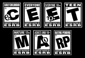 Rated mature video games