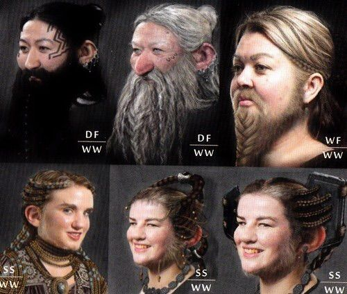 Pictures of female dwarfs
