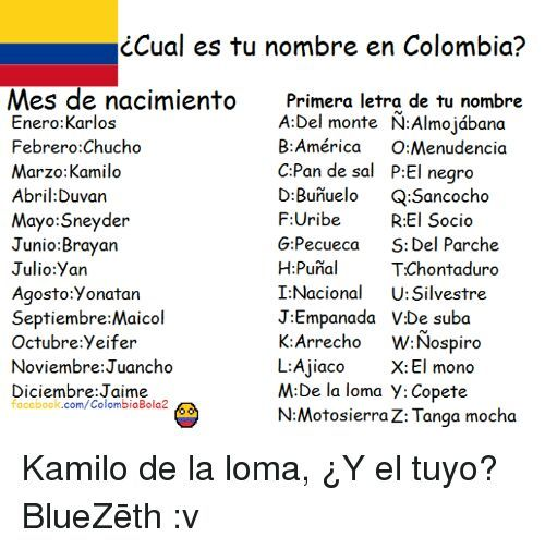 Cual Es Su Nombre En Colombia Anime Amino