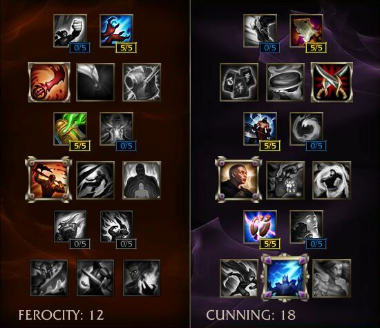 Best Sona Build Season 3 Getting Started Guide For Cisco Ucs E