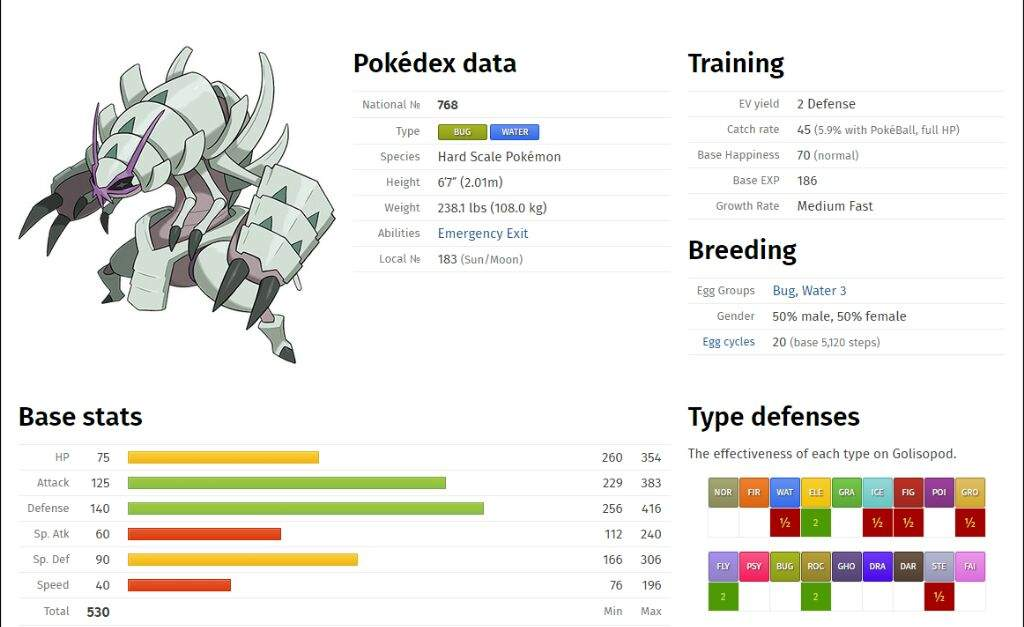 A Beginner' Guide to Competitive Pokémon - GameSkinny