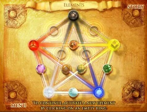 Elemental Powers Wiki Superpowers Unlimited Amino