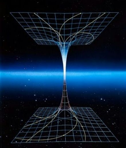 Cross-dimensional awareness   Wiki   Superpowers Unlimited