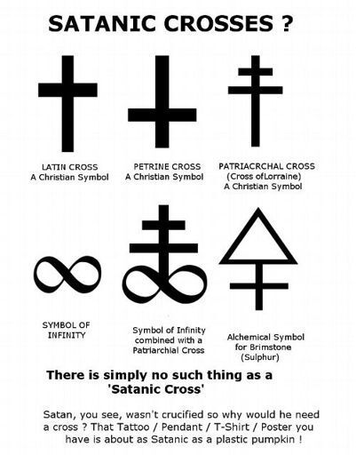 Difference between inverted cross satanic cross gothic for Tattoos that say something different upside down