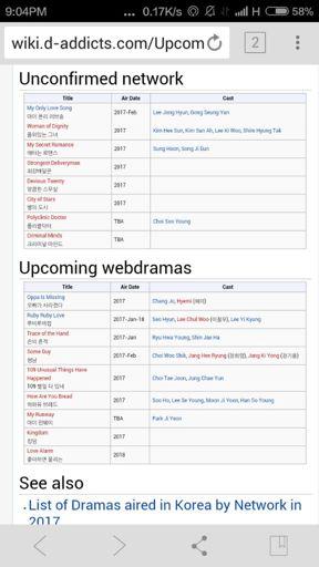 Wiki Daddicts