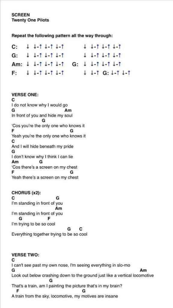 Eve 6 Inside Out Ukulele AZ Chords - psychologyarticles.info