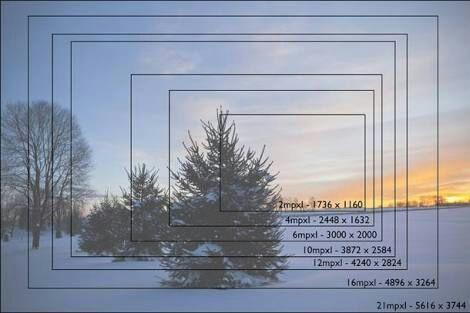 Cuál es la resolución del ojo humano? | Neo Pensadores Amino