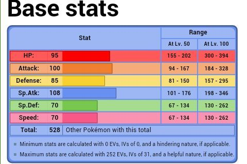 Pokémon of the Week - Samurott - Serebii