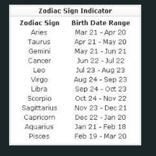 horoscopes signs and months