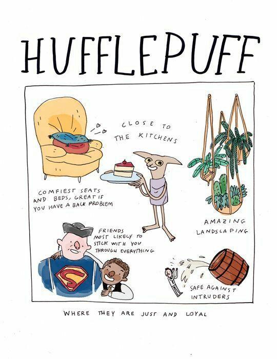 Hufflepuff Eigenschaften