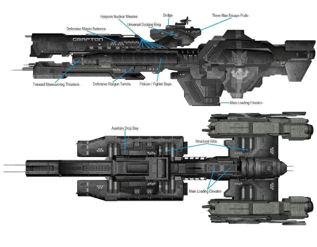 Charon Class Light Frigate Warfare Roleplay Amino