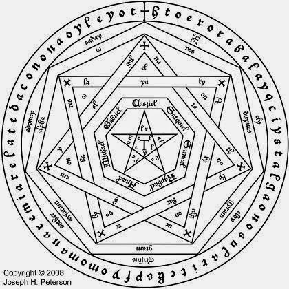 La llave menor de salom n libro mundo secreto amino for Conjuros de salomon